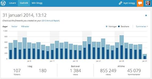 Statistik januari 2014