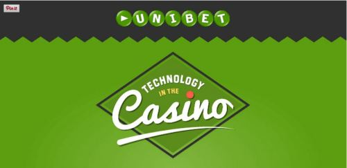 Unibet Technology in the Casino