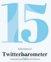 Twitterbarometern