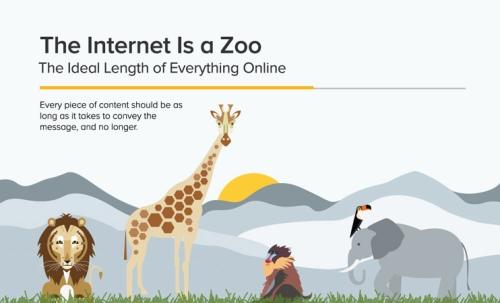 internet-zoo