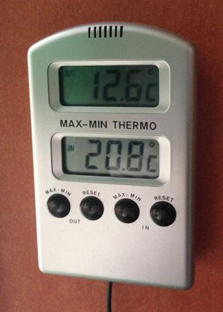 Termometer 20 dec 2015