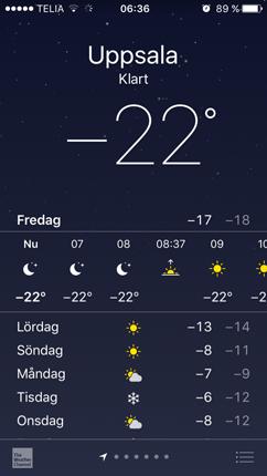 Minus 22 grader